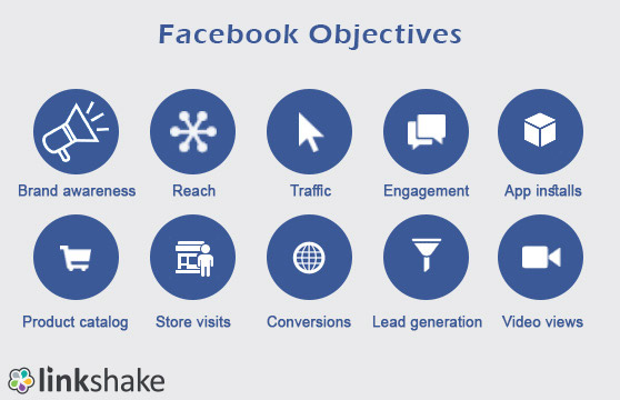 facebook objective