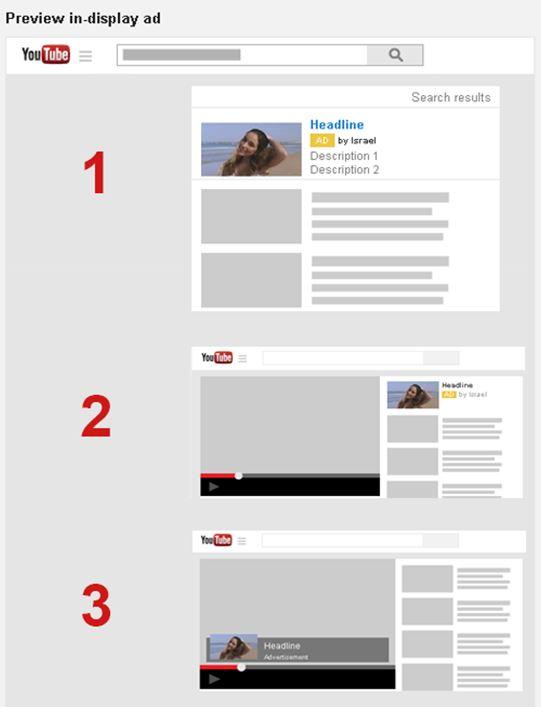 מודעות In-display ביוטיוב