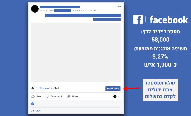 Facebook-Feed-2017